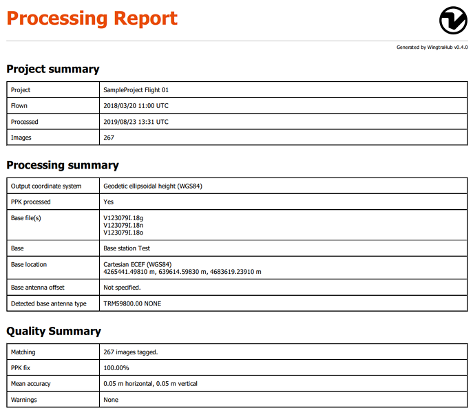 Processing_report