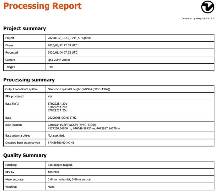 WiH_report-1