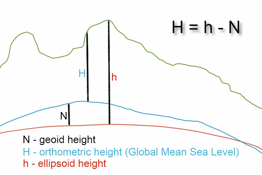 geoid_height_big