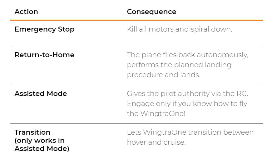 In-flight-interactions